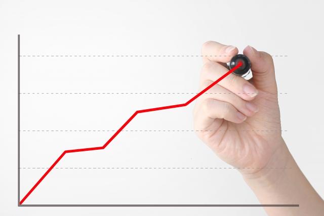 グラフ 上昇
